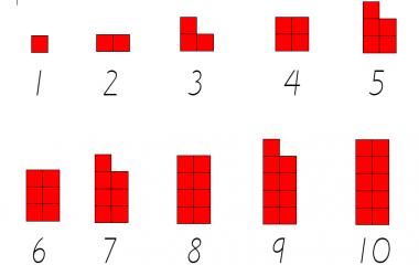 Spelet Talhus och siffror
