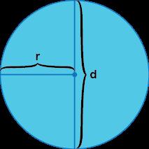 Spelet Cirkeln