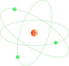 Spelet Molekyler och atomer