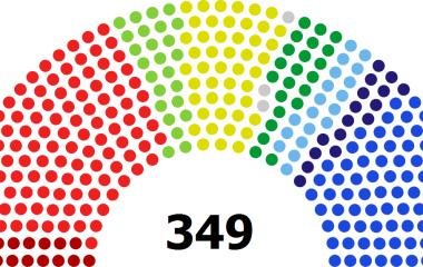 Spelet Svensk politik