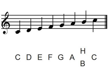 Spelet Tonnamn (enligt svensk tradition)