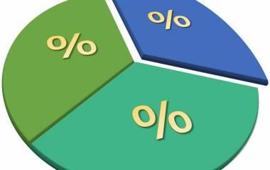 Spelet Relation procent och bråk