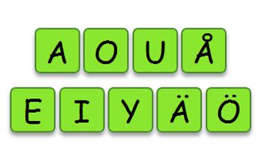 svenska vokaler