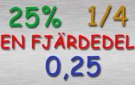 Omvandla bråk, procent och decimal
