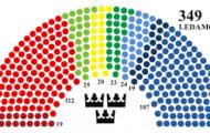 Sveriges styre - regering och riksdag