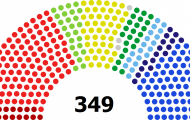 Spela Svensk politik