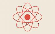 Atomen och det periodiska systemet