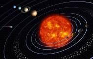 Planetorientering