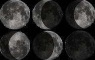 Astronomi: Solsystemet