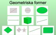 Matteglosor geometri
